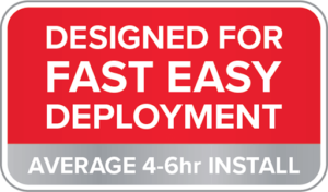 Fast Easy Deployment-Portable Homes